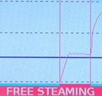 Pulsar Freesteaming (only available on non-vacuum models)